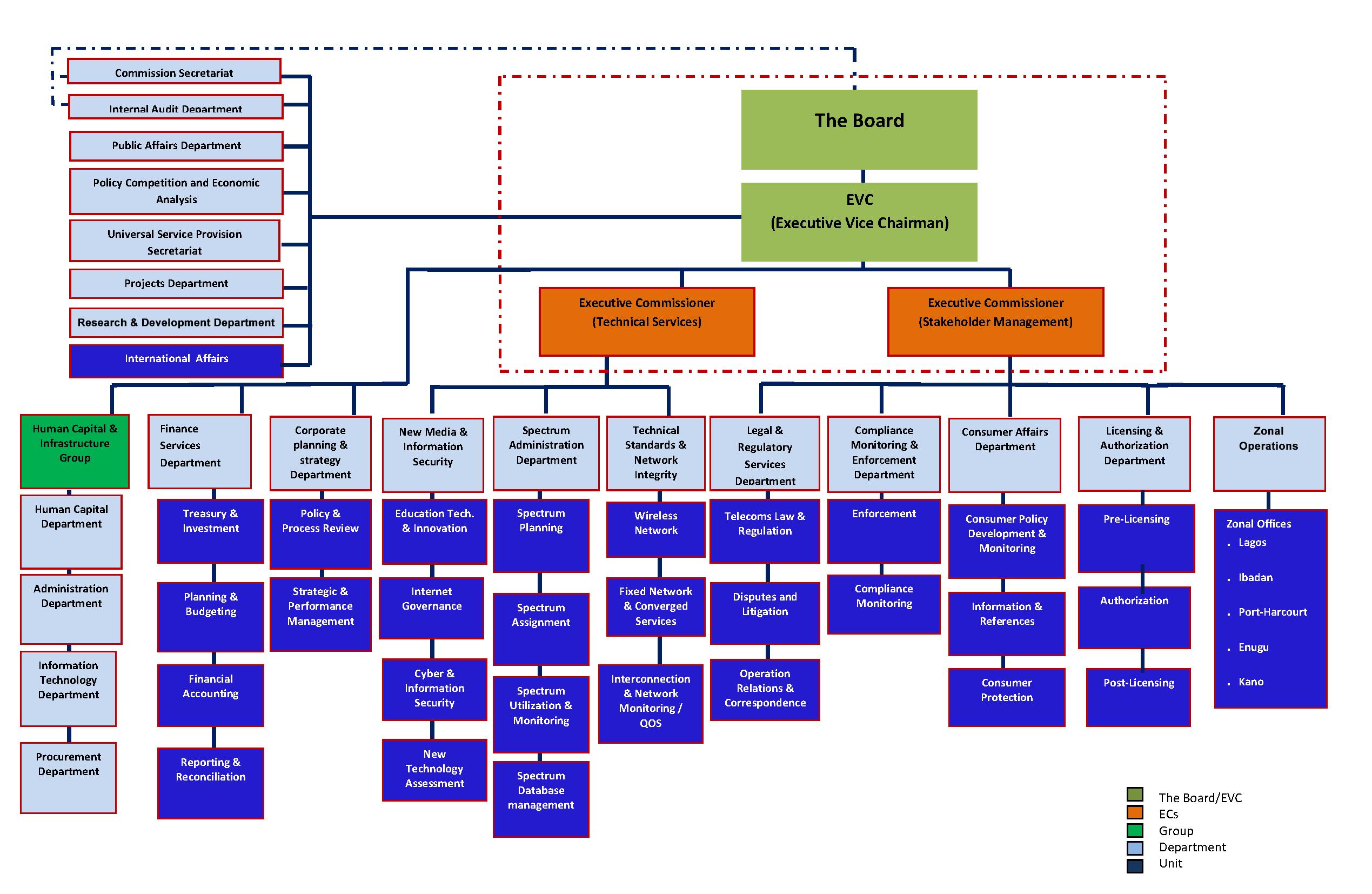 hotel organisational analysis Intercontinental hotel, houston, texas, april 2005 workforce planning tool kit swot analysis examples 5  starbucks swot analysis  strengths.